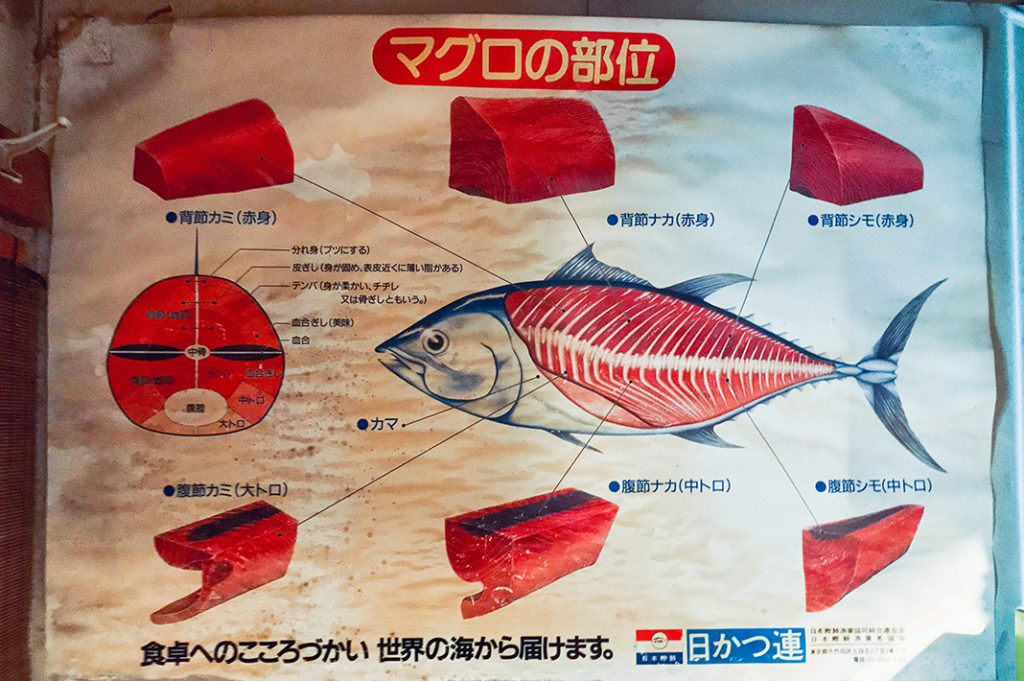 An old-school poster of tuna parts on the wall